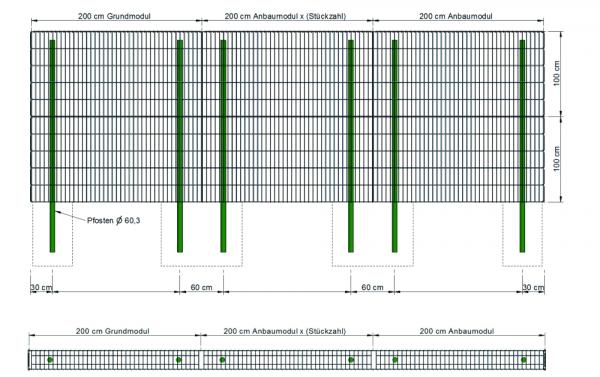 Längen-Zuschnitt nach Maß für Gabionenkorb